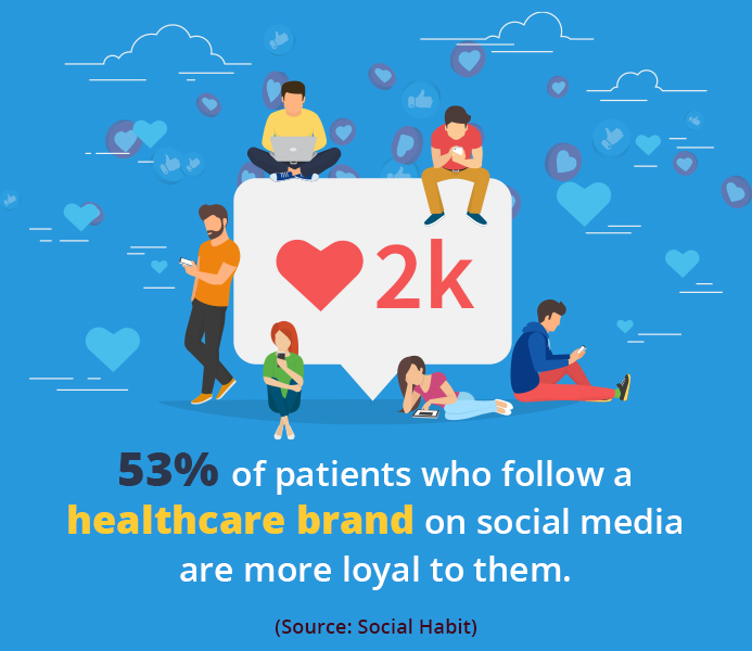 Why Social Media is the Perfect Tool to Grow Your Orthodontics Practice?
