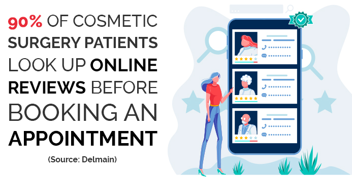 Why Online Reputation Management Is Essential For Cosmetic Surgeons