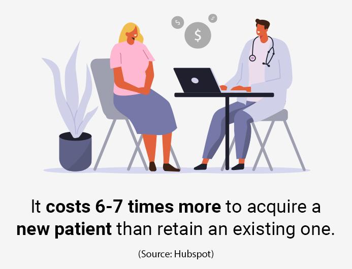 4 Biggest Benefits of Patient Retention