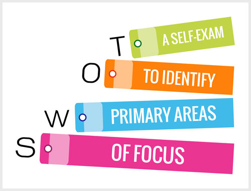 SWOT: A Self-Exam to Identify Primary Areas of Focus