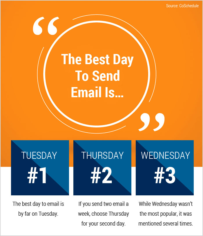 How Can Healthcare Email Marketing Help Your Practice?