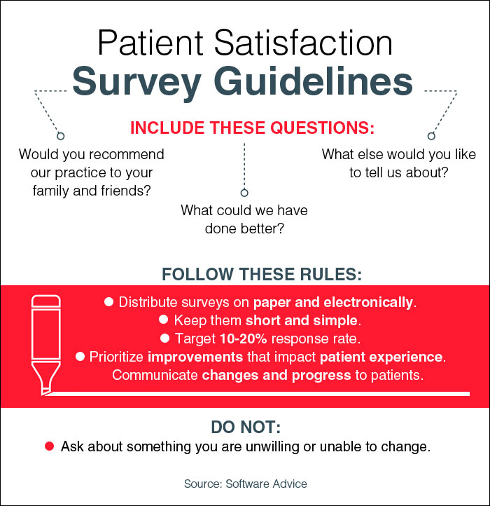 Patient Feedback Survey: How Asking the Right Questions Can Help Your Practice