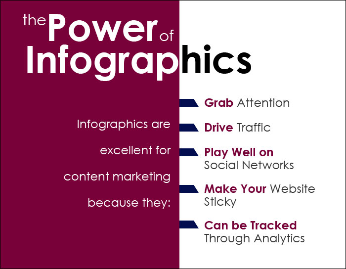 What Makes Infographics So Effective in Healthcare Marketing?
