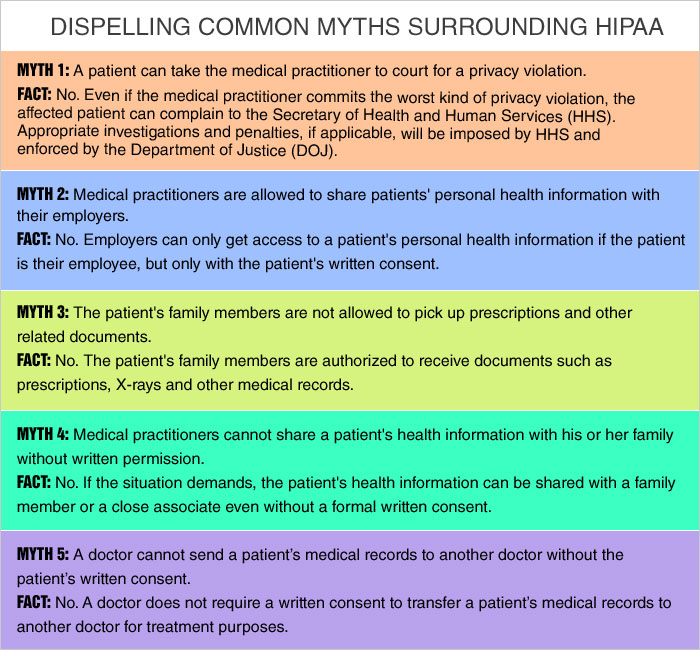 Keeping Your Online Medical Marketing HIPAA-Compliant