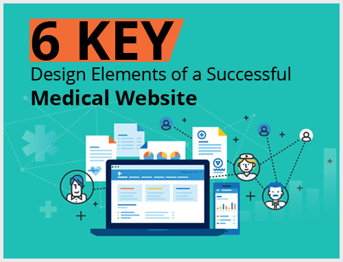 6 Key Design Elements of a Successful Medical Website