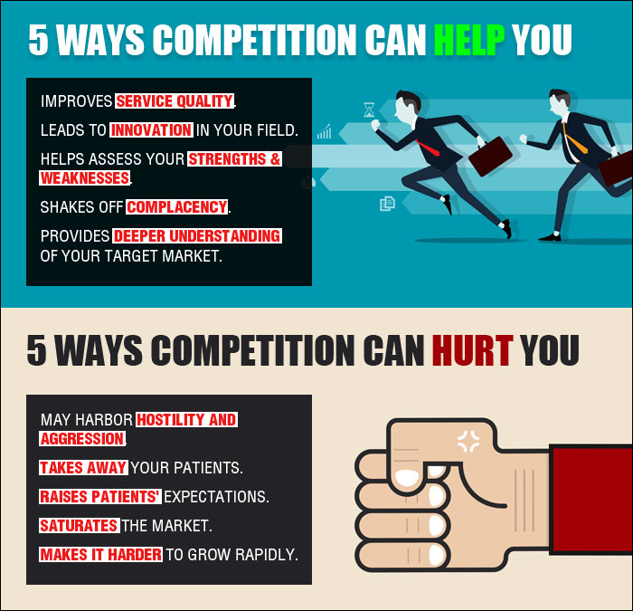 Healthcare Marketing: 10 Quick Tips to Beat the Competition