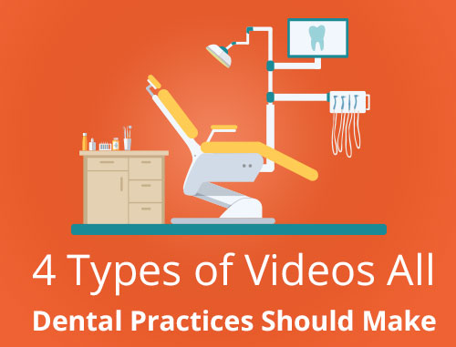 4 Types of Videos All Dental Practices Should Make