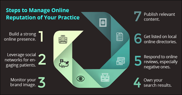 5 Things That Determine The Online Reputation of Your Practice