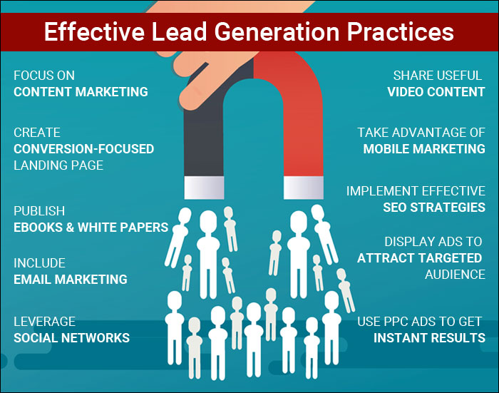 10 Proven Lead Generation Strategies for Your Medical Practice