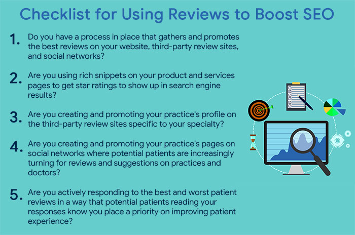 How Online Patient Reviews Are Impacting Your SEO