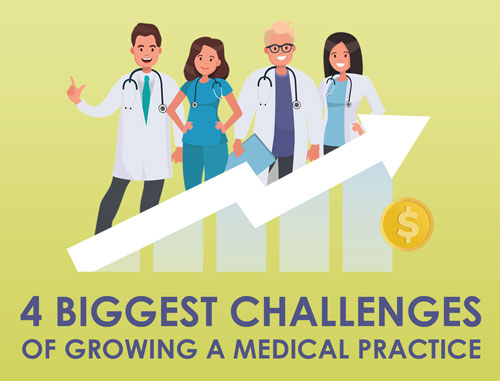 4 Biggest Challenges of Growing a Medical Practice