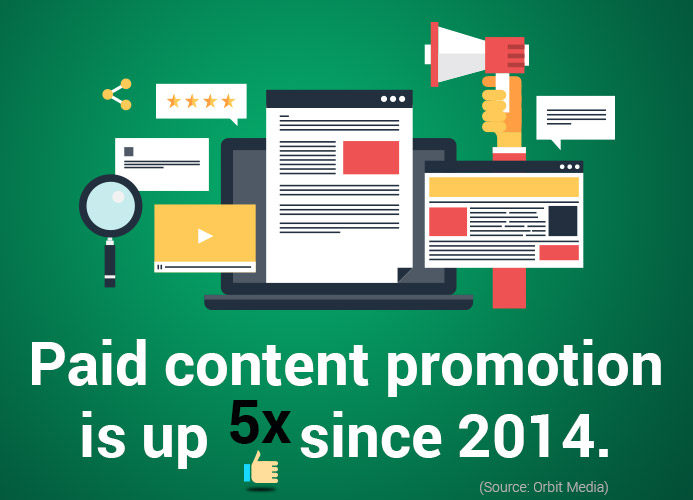 5 Best Practices for Healthcare Content Promotion
