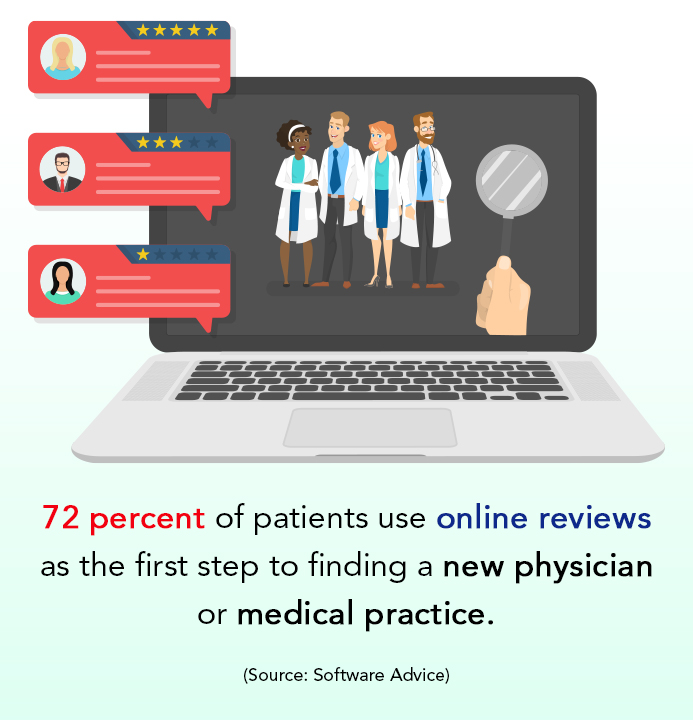 A Physician's Guide to Online Reputation Management