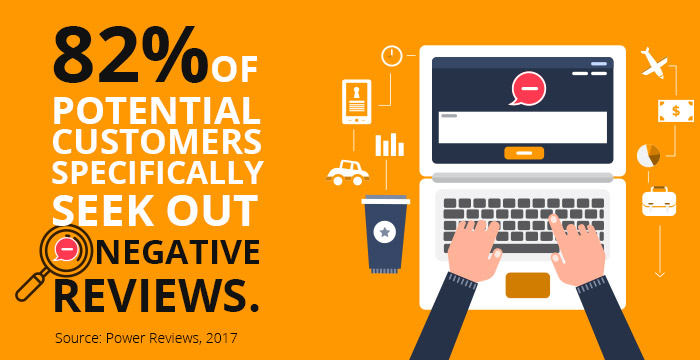 The Positive Side of Negative Patient Reviews