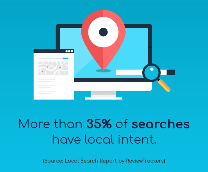 How Dental Practices Can Dominate Local SEO in 2019