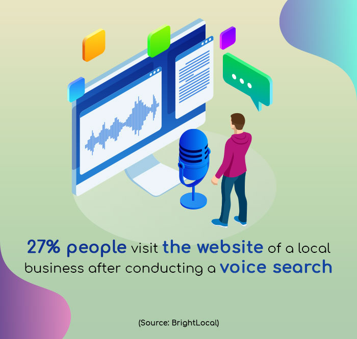 Is Your Dental Practice Optimized for Voice Search?