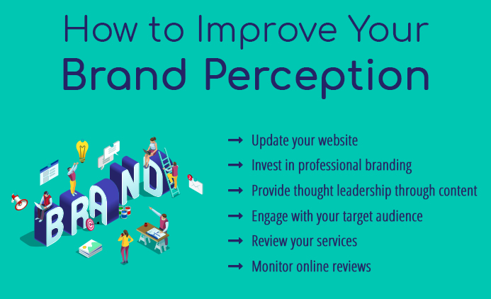 What Is Brand Perception and How Does it Impact Your Bottom Line?