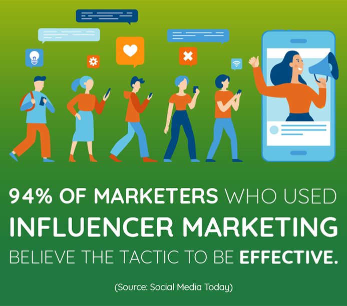 6 Reasons Why Healthcare Marketers Should Work With Influencers