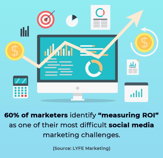 How to Improve Physician Social Media Marketing ROI