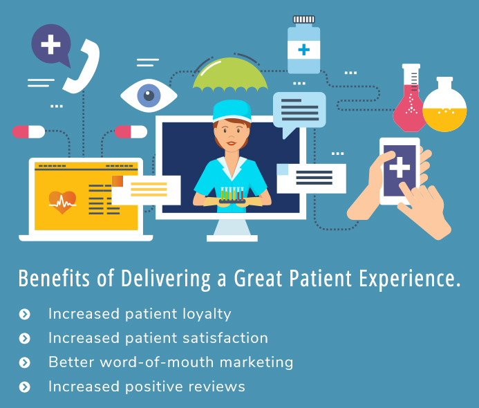 5 Strategies to Improve Patient Experience