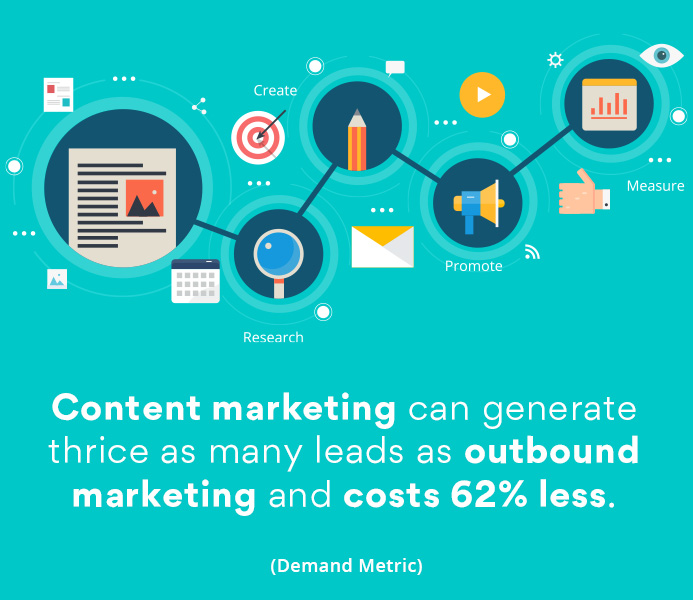 7 Healthcare Marketing 2020 Stats [And What They Mean To You]