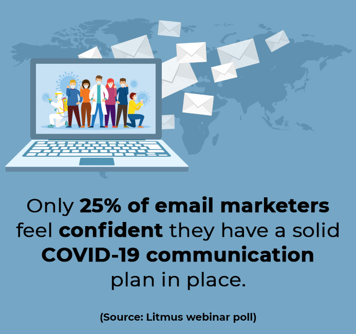 5 Tips on Sending Effective Email Marketing Letters During COVID-19