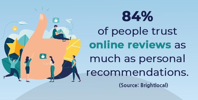 Have You Ever Used Patient Reviews to Boost Content Marketing?