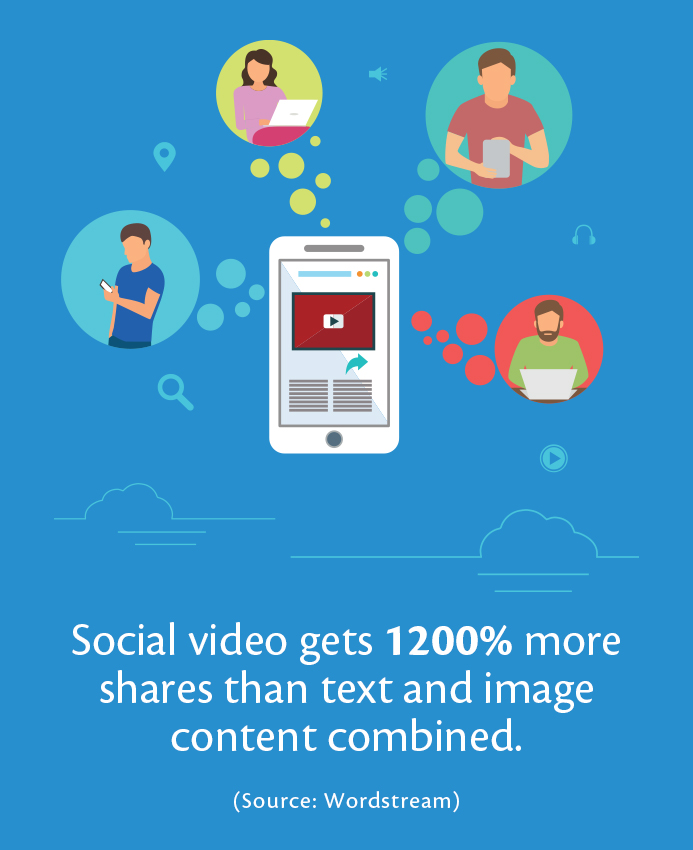 Not Including Video Content in Your 2020 Healthcare Marketing Plan?  You Might Be Missing Out