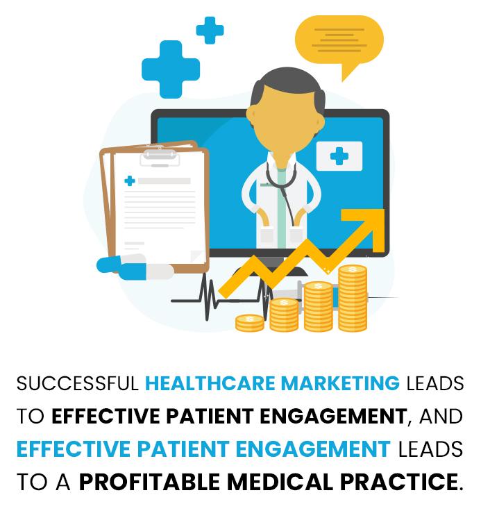 How Hospital Marketing Helps Doctors