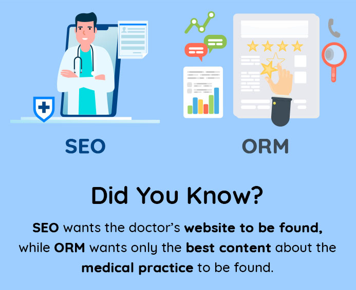Online Reputation vs. SEO: Which is better for doctors?