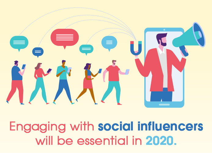 7 Guaranteed Ways to Promote Your Medical Practice in 2020