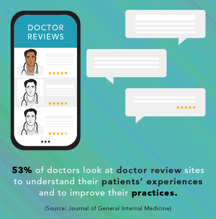 Top 5 Doctors Review Sites to List Your Medical Practice