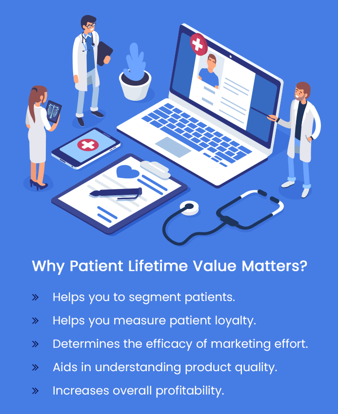 Your One-Stop Guide to Patient Lifetime Value (LTV)