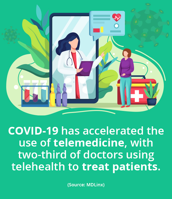Virtual Visits Can Help Increase Your Medical Practice Revenue
