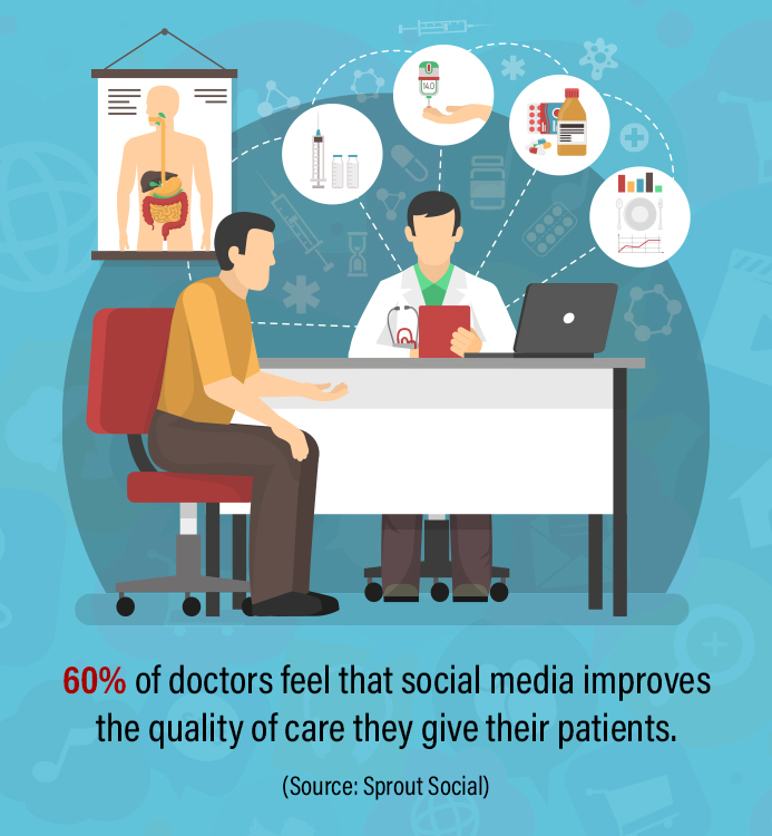 Feeling Stuck with Healthcare Social Media Marketing? Here are 6 Fresh Ideas