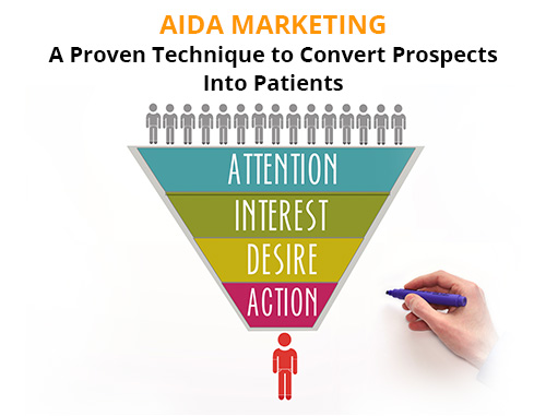 AIDA Marketing: A Proven Technique to Convert Prospects Into Patients