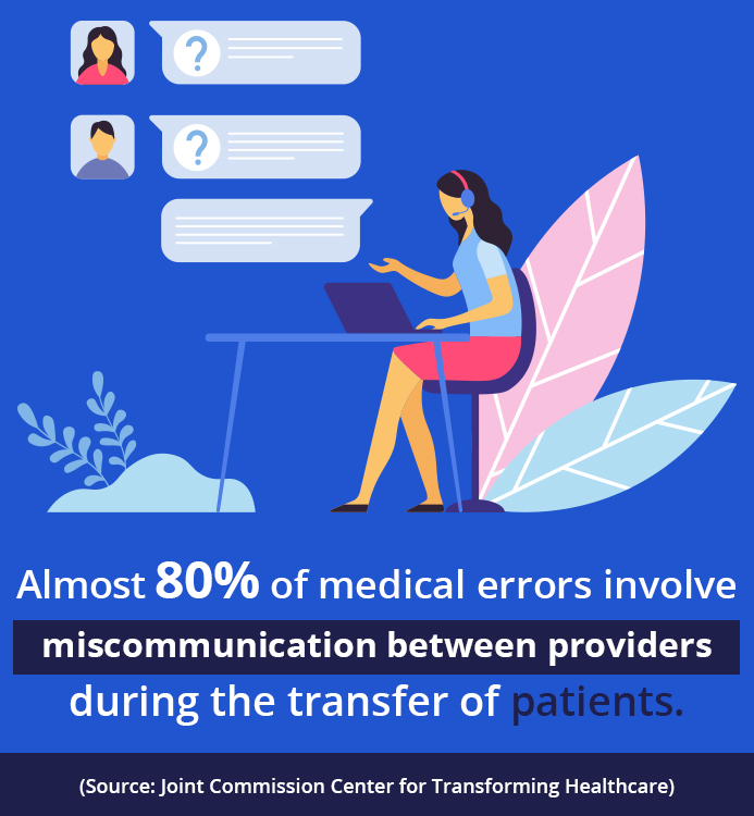 6 Best Practices for Patient-Provider Communication