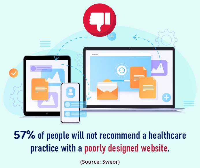 Top 3 Healthcare Website Design Tips for 2021