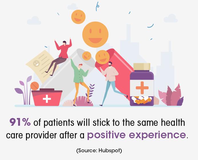 Do You Understand Your Patients' Needs?