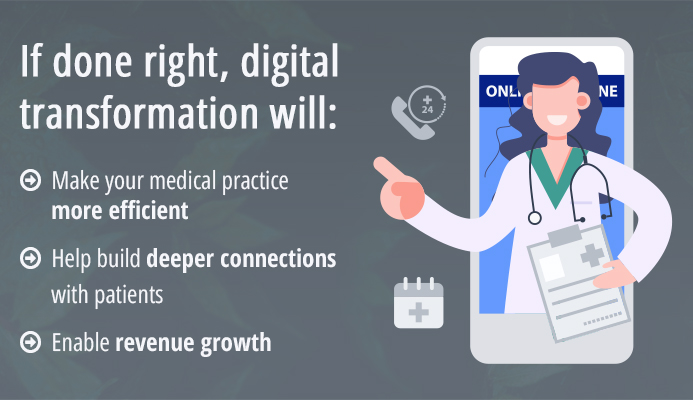 What to Know About- Digital Transformation of Medical Practices