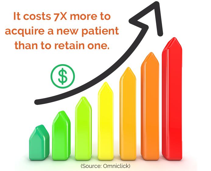 10 Patient Retention Strategies That Always Work!