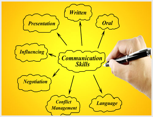 Improve Your Online Communications
